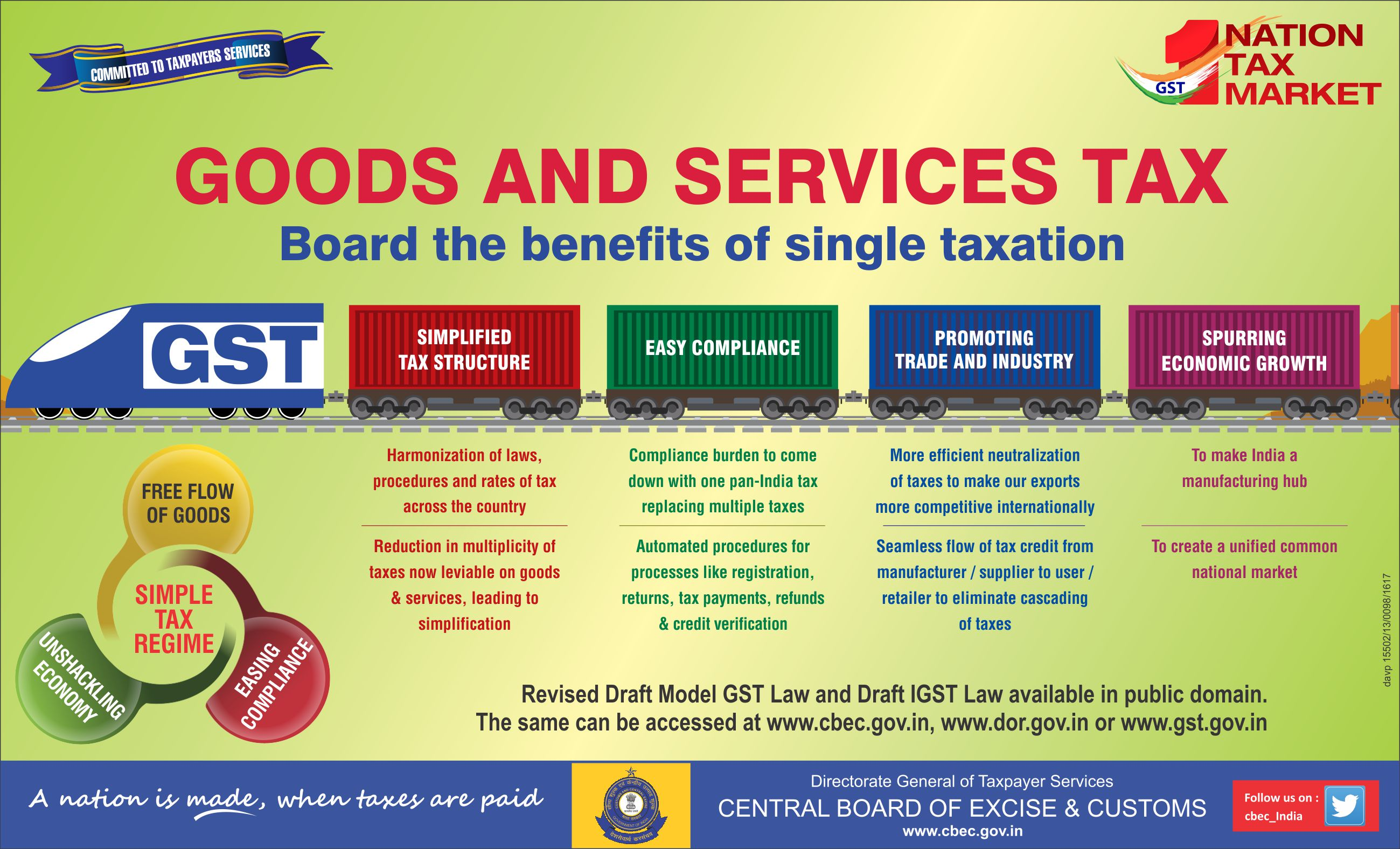 Home Page of Central Board of Excise and Customs