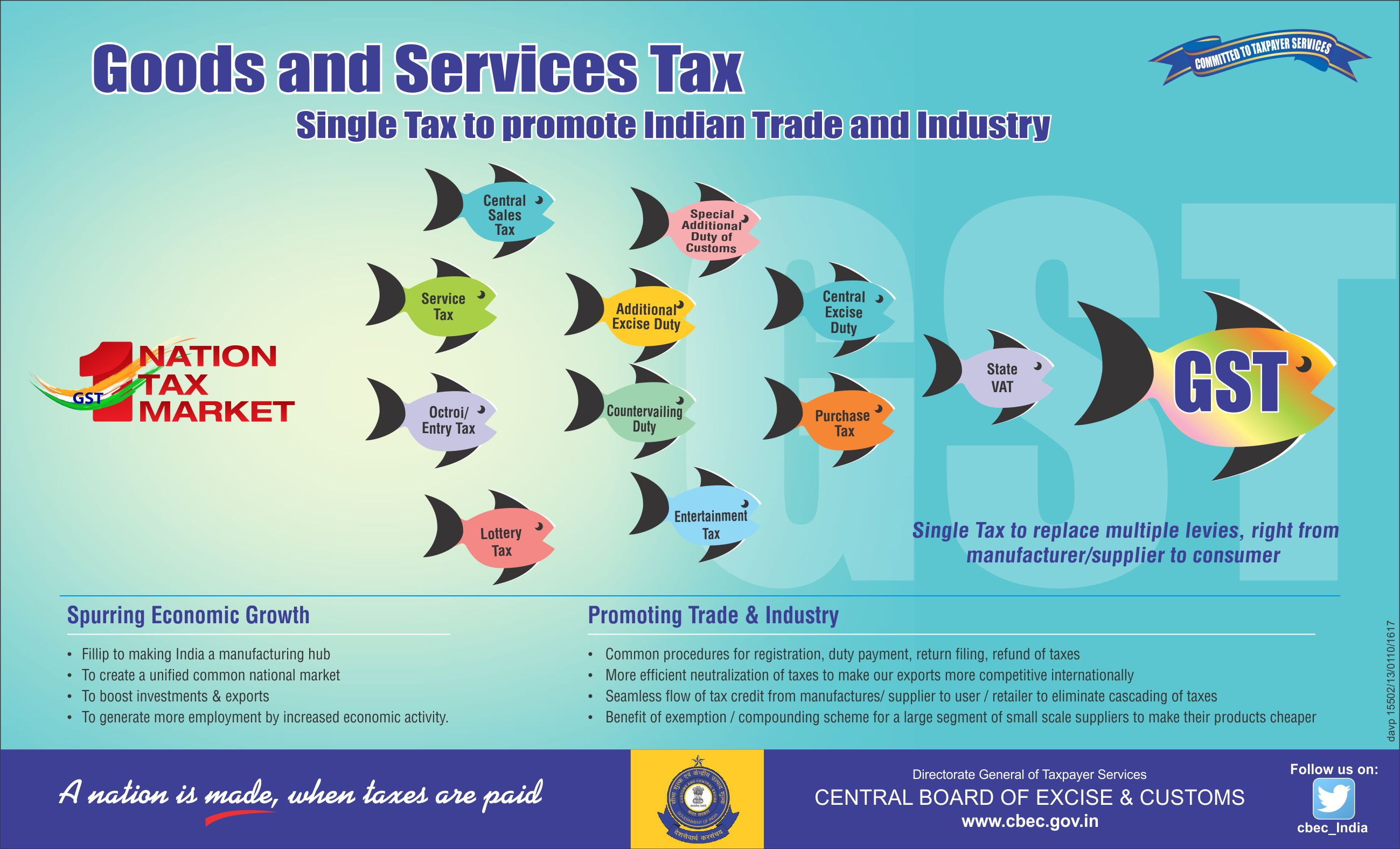 Home Page Of Central Board Of Indirect Taxes And Customs